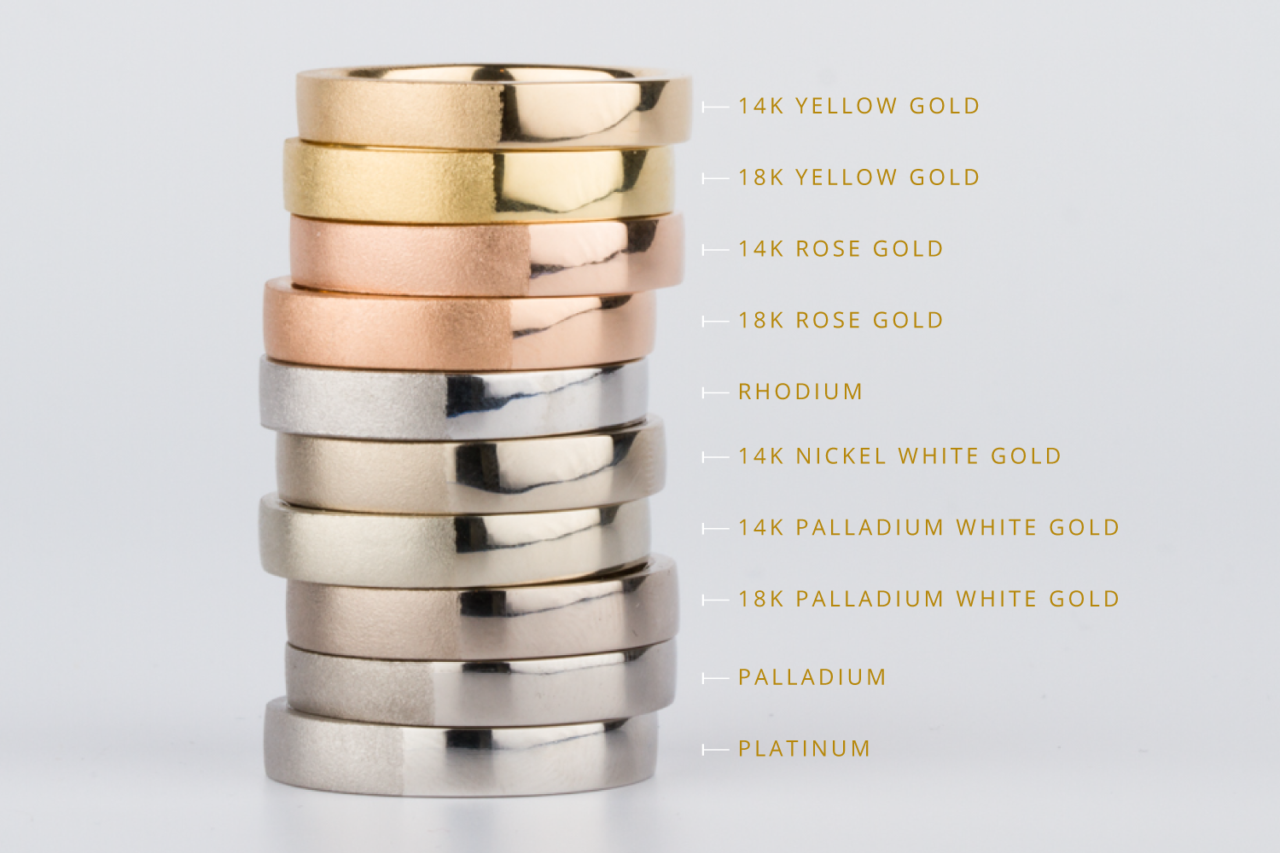 Is platinum a precious metal what is margin in forex